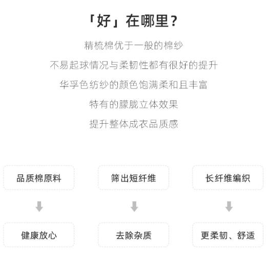 精品纯棉T恤(图2)